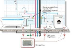 Установка систем защиты от протечки воды